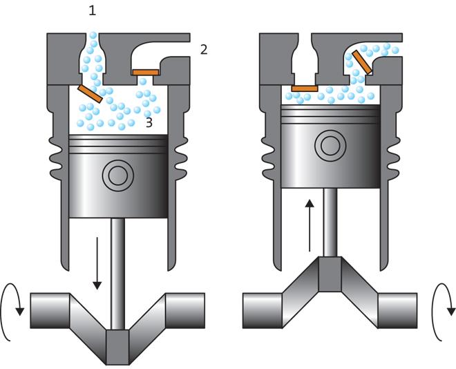 Thermodynamics Compresores