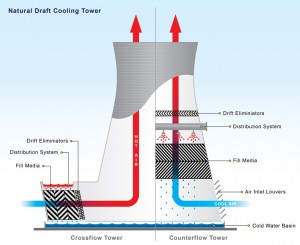 natural-cooling-tower-diagram